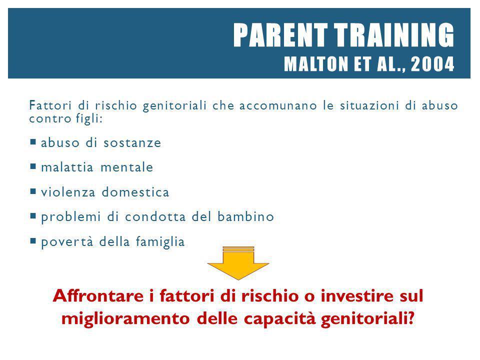 Parent training Malton et al., 2004