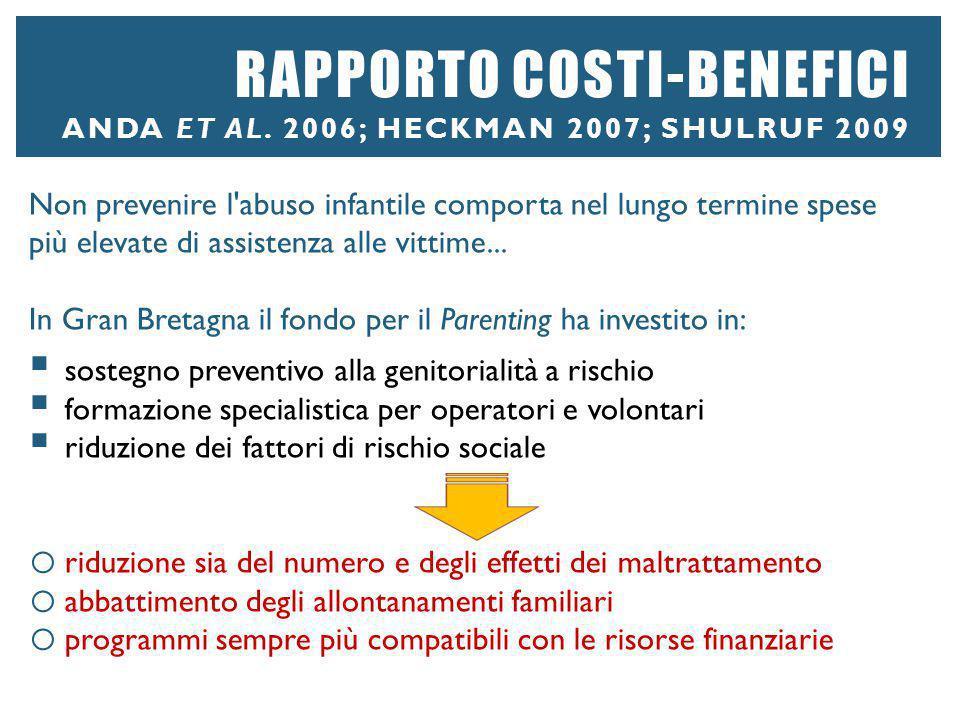 Rapporto costi-benefici Anda et al. 2006; Heckman 2007; Shulruf 2009