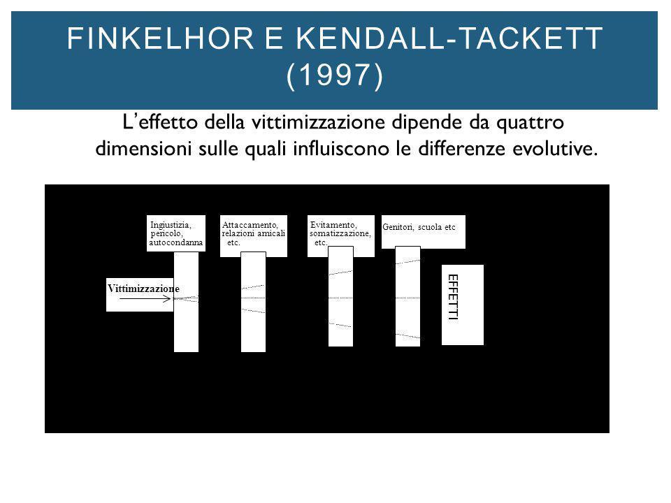 Finkelhor e Kendall-Tackett (1997)