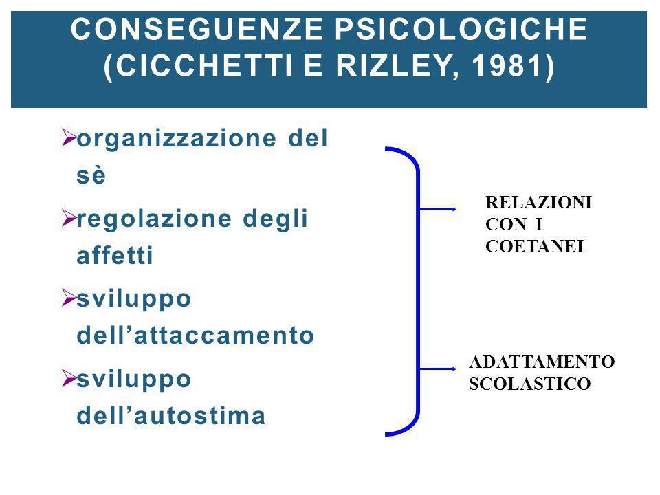 CONSEGUENZE PSICOLOGICHE (Cicchetti e Rizley, 1981)