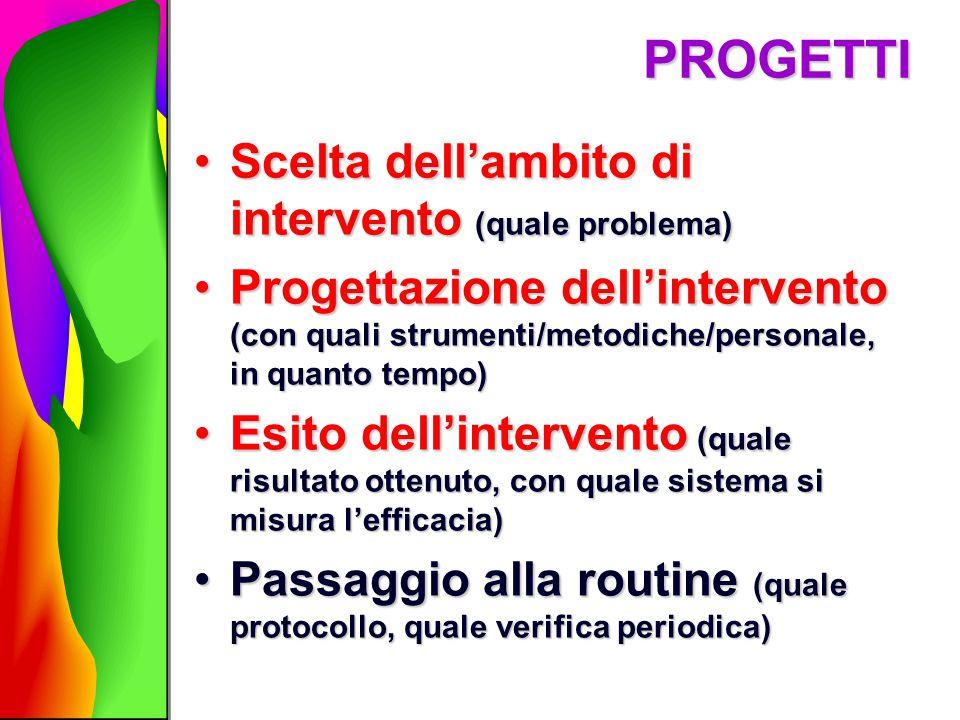 PROGETTI Scelta dell'ambito di intervento (quale problema)