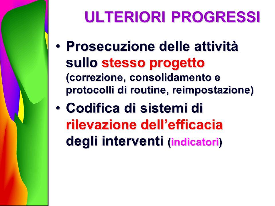 ULTERIORI PROGRESSI Prosecuzione delle attività sullo stesso progetto (correzione, consolidamento e protocolli di routine, reimpostazione)