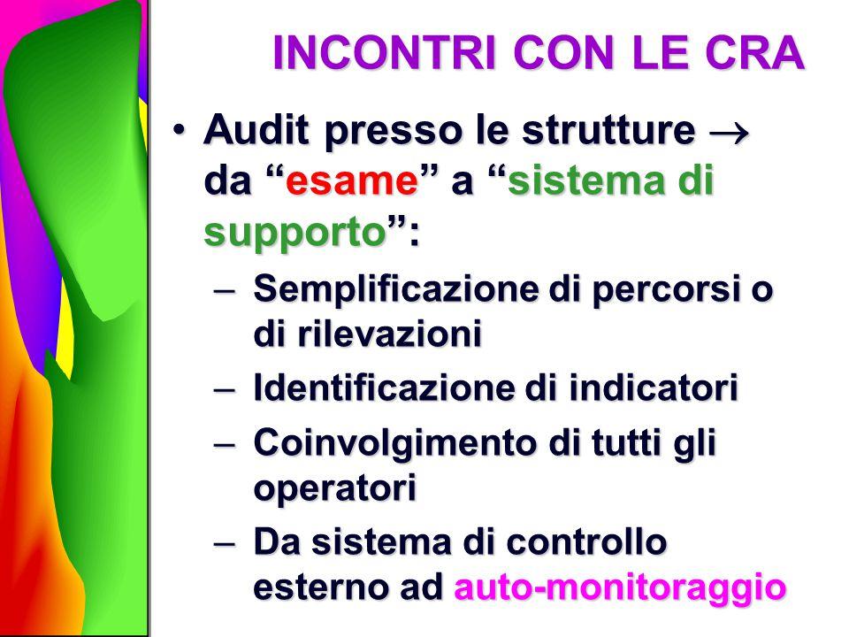 INCONTRI CON LE CRA Audit presso le strutture  da esame a sistema di supporto : Semplificazione di percorsi o di rilevazioni.