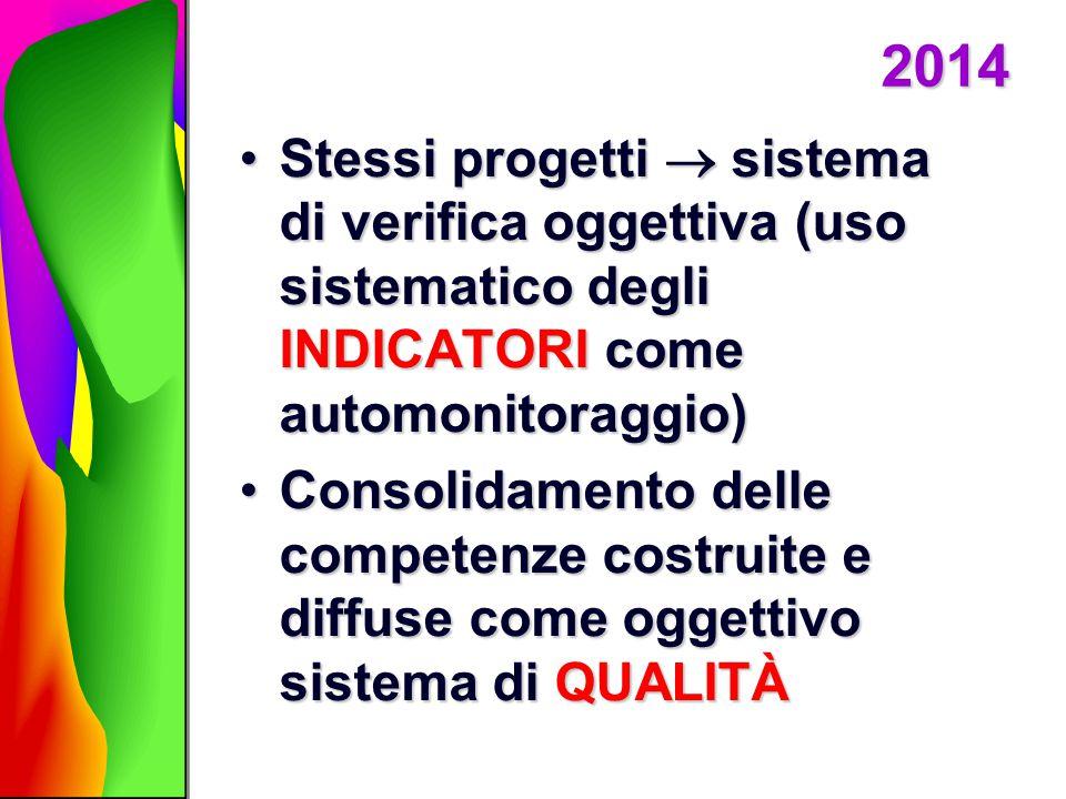 2014 Stessi progetti  sistema di verifica oggettiva (uso sistematico degli INDICATORI come automonitoraggio)