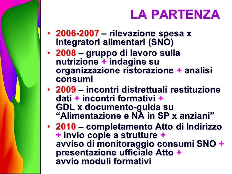LA PARTENZA 2006-2007 – rilevazione spesa x integratori alimentari (SNO)