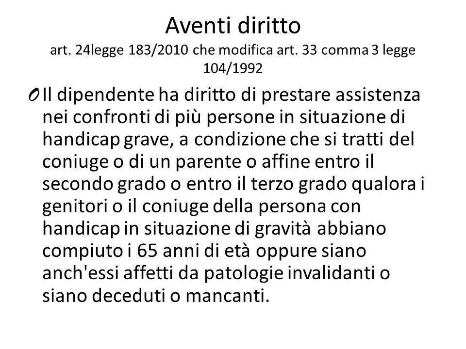 Aventi diritto art. 24legge 183/2010 che modifica art