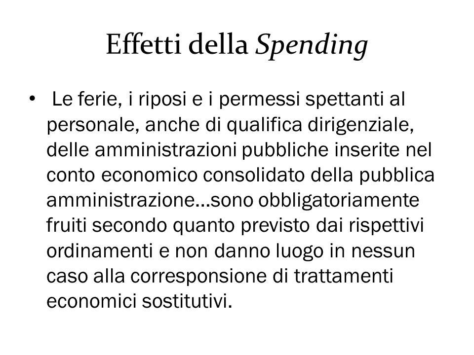 Effetti della Spending