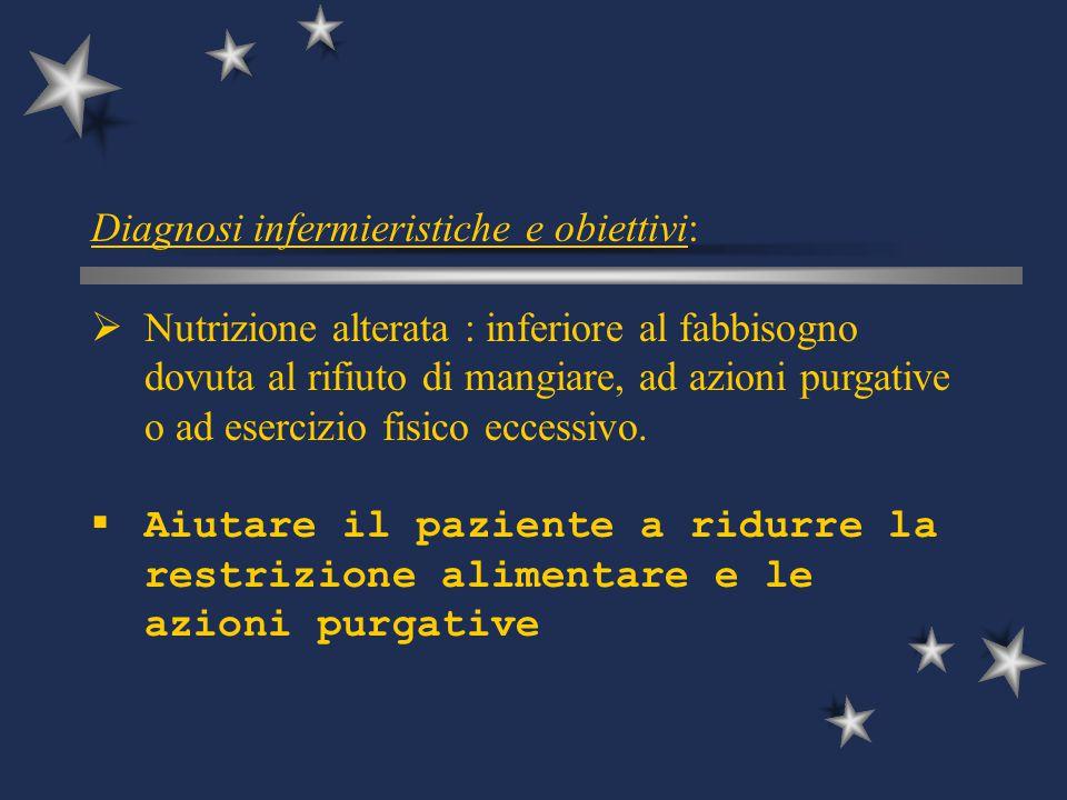 Diagnosi infermieristiche e obiettivi: