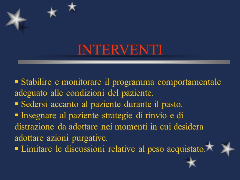 INTERVENTI Stabilire e monitorare il programma comportamentale adeguato alle condizioni del paziente.