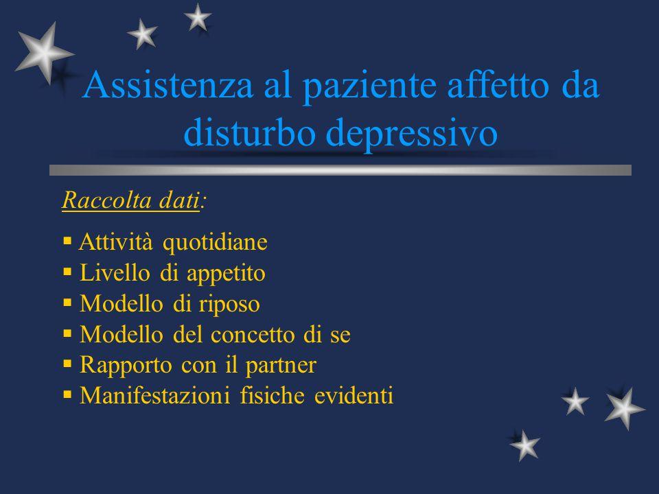 Assistenza al paziente affetto da disturbo depressivo