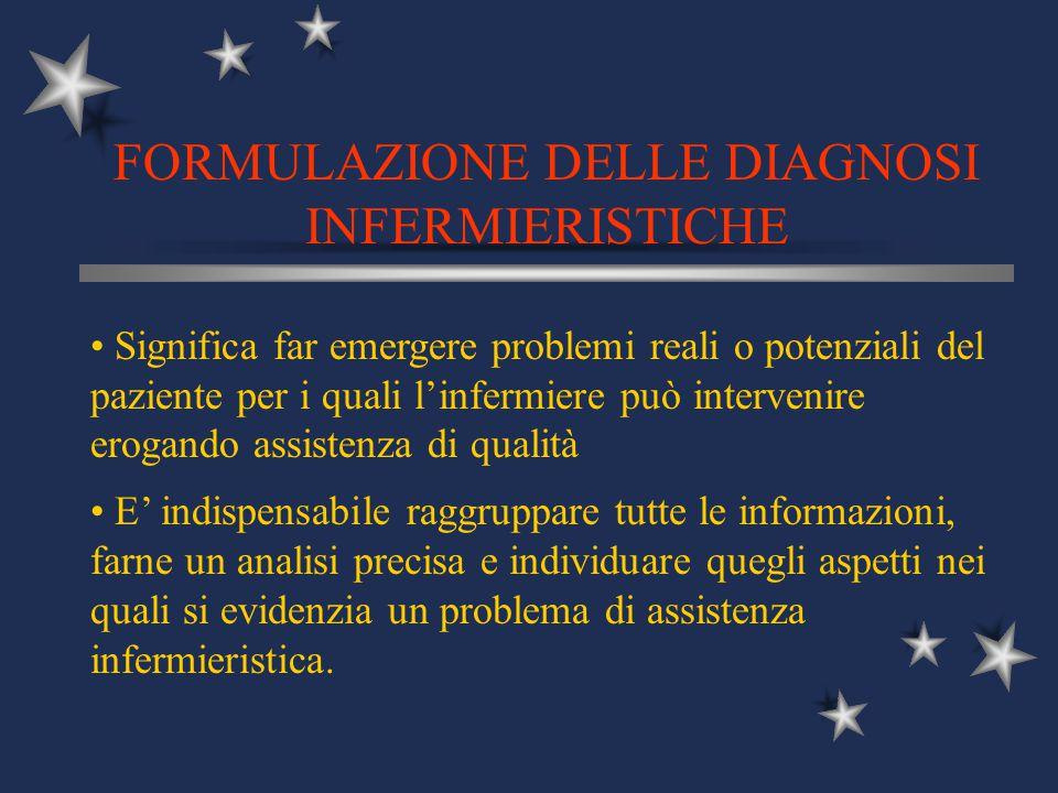FORMULAZIONE DELLE DIAGNOSI INFERMIERISTICHE