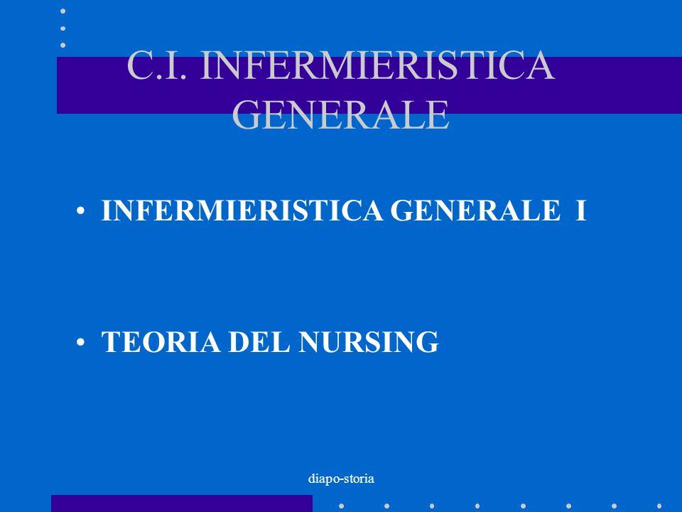 C.I. INFERMIERISTICA GENERALE