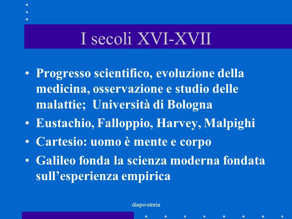 I secoli XVI-XVII Progresso scientifico, evoluzione della medicina, osservazione e studio delle malattie; Università di Bologna.