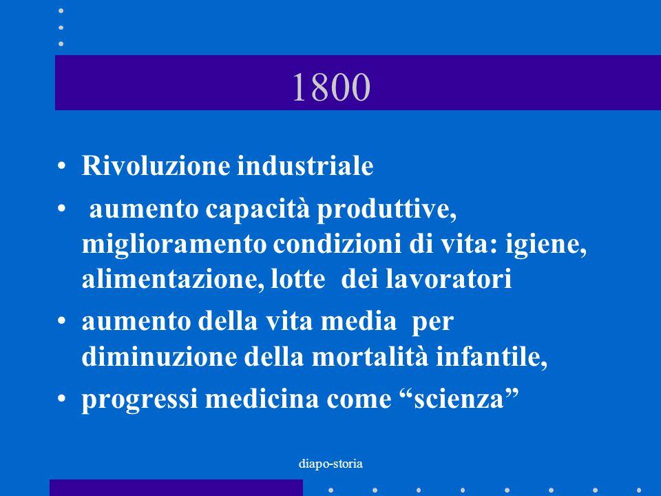 1800 Rivoluzione industriale