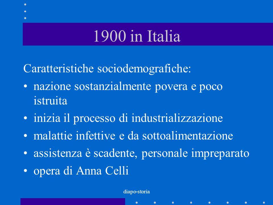 1900 in Italia Caratteristiche sociodemografiche: