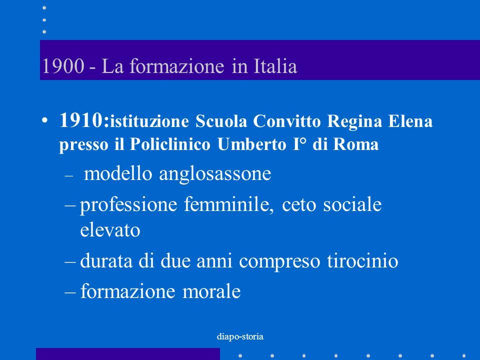 1900 - La formazione in Italia