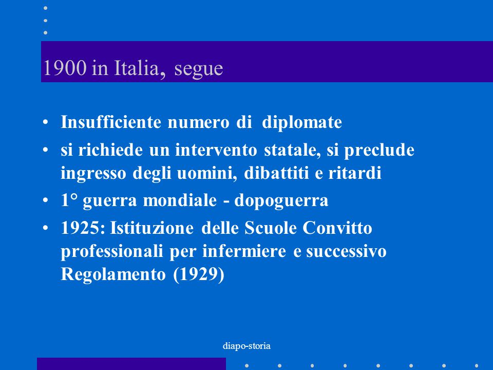 1900 in Italia, segue Insufficiente numero di diplomate