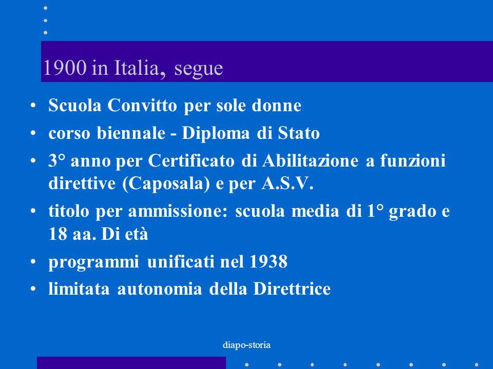 1900 in Italia, segue Scuola Convitto per sole donne