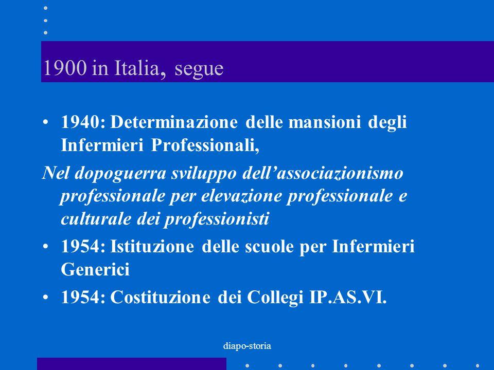 1900 in Italia, segue 1940: Determinazione delle mansioni degli Infermieri Professionali,