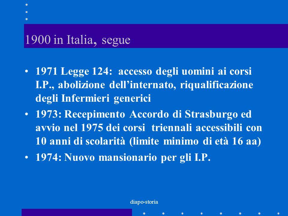 1900 in Italia, segue 1971 Legge 124: accesso degli uomini ai corsi I.P., abolizione dell'internato, riqualificazione degli Infermieri generici.