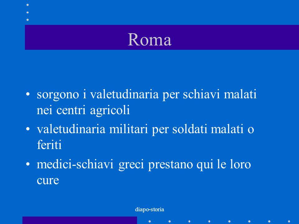 Roma sorgono i valetudinaria per schiavi malati nei centri agricoli