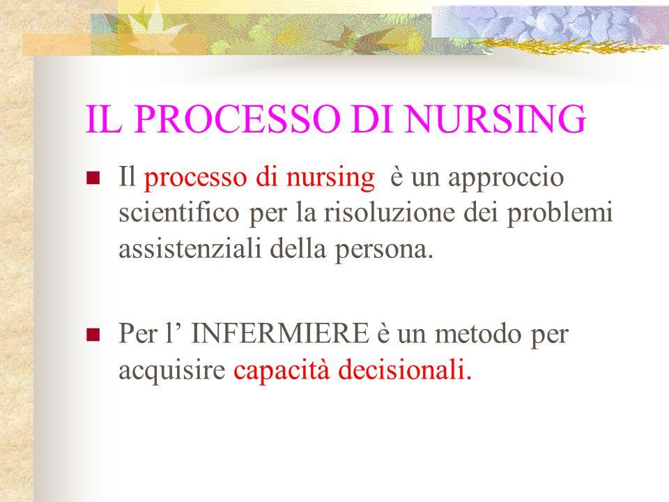 IL PROCESSO DI NURSING Il processo di nursing è un approccio scientifico per la risoluzione dei problemi assistenziali della persona.