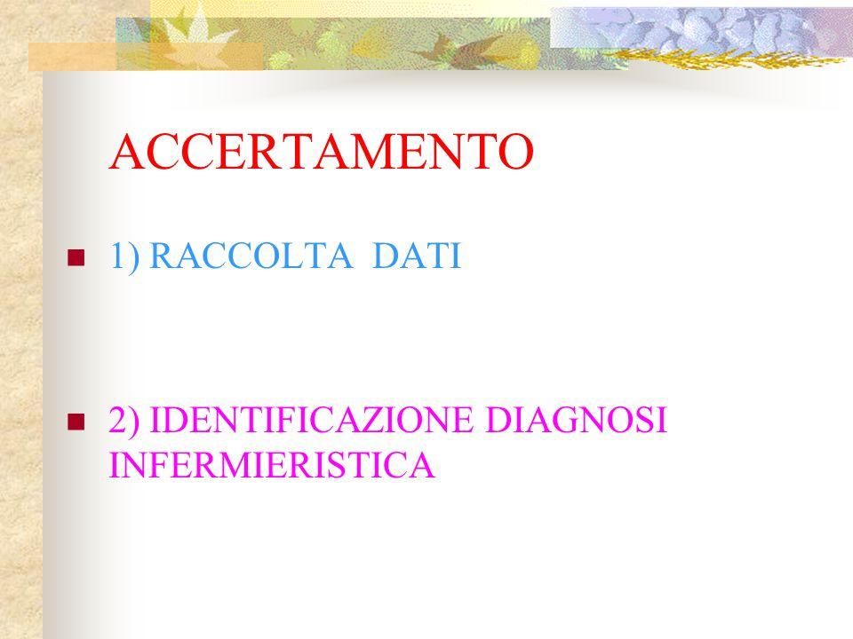 ACCERTAMENTO 1) RACCOLTA DATI