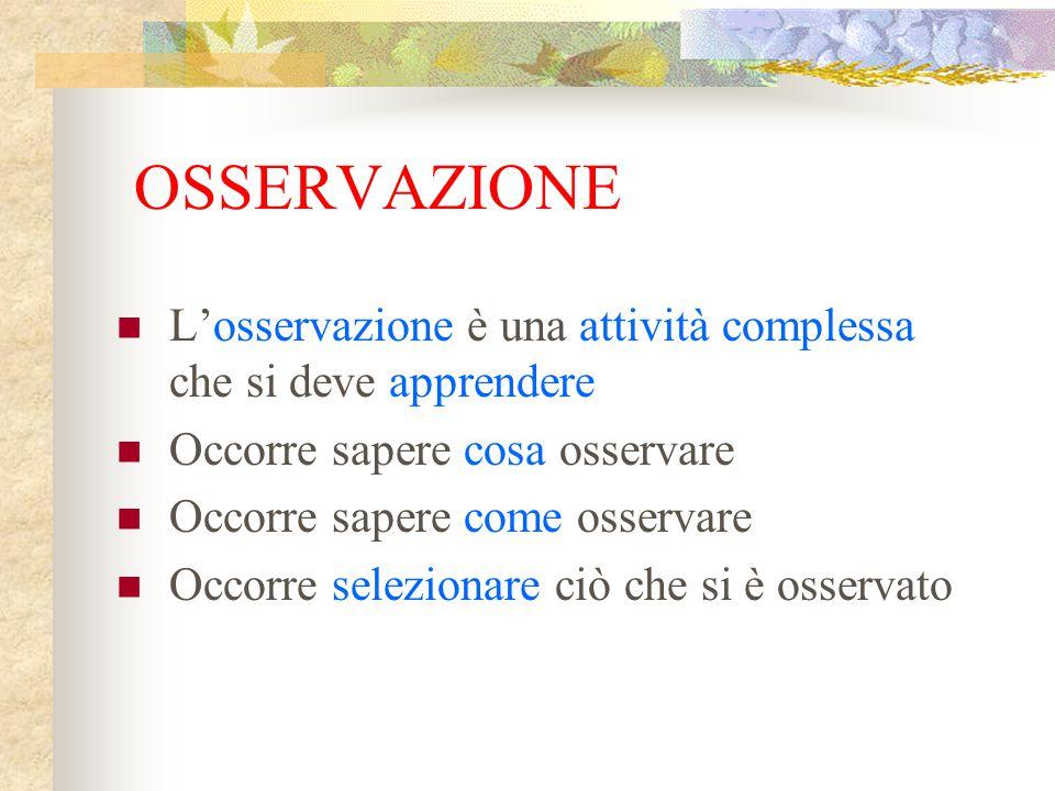 OSSERVAZIONE L'osservazione è una attività complessa che si deve apprendere. Occorre sapere cosa osservare.