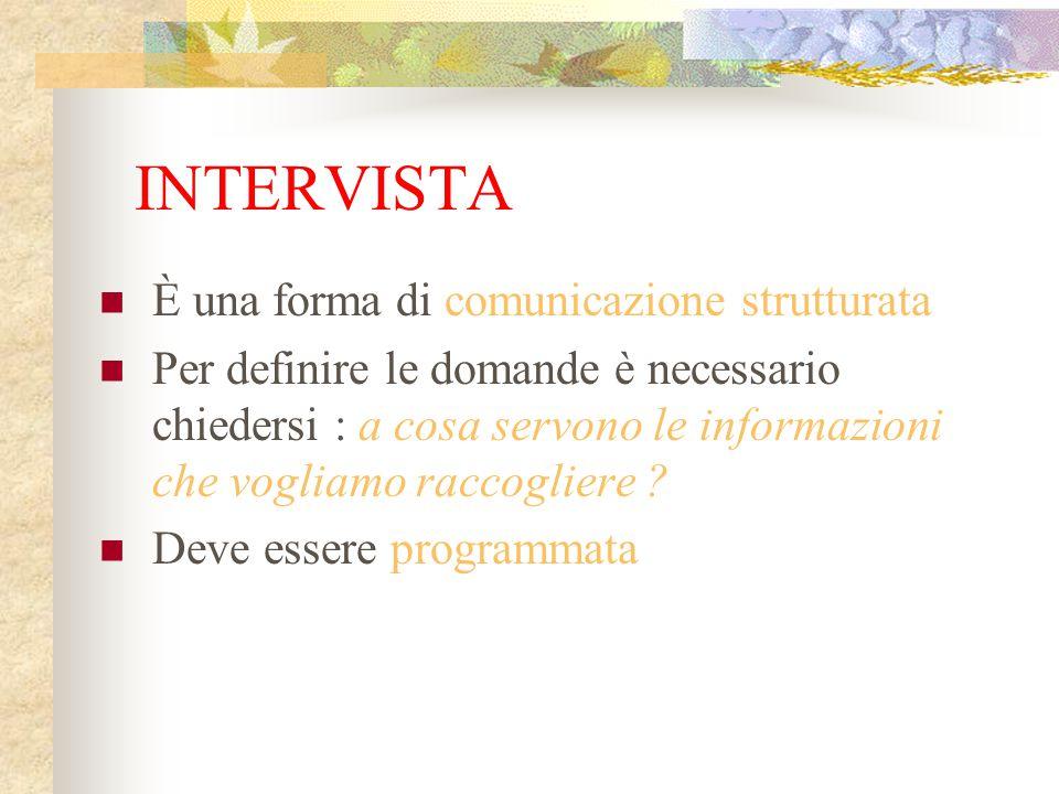 INTERVISTA È una forma di comunicazione strutturata