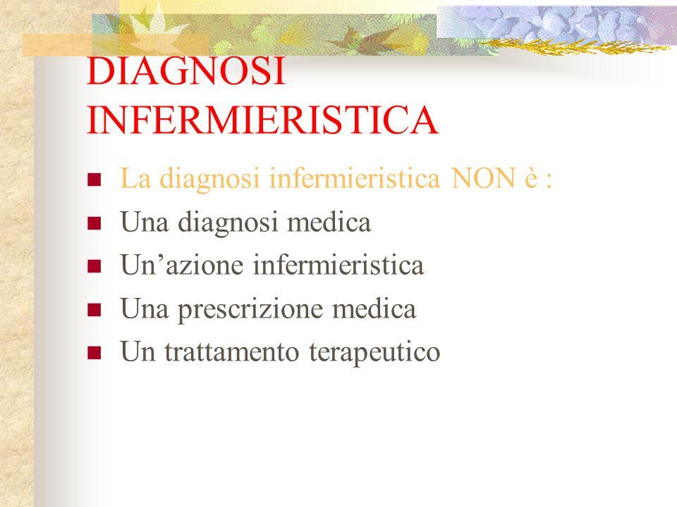 DIAGNOSI INFERMIERISTICA