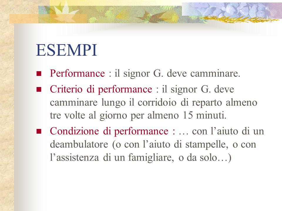 ESEMPI Performance : il signor G. deve camminare.