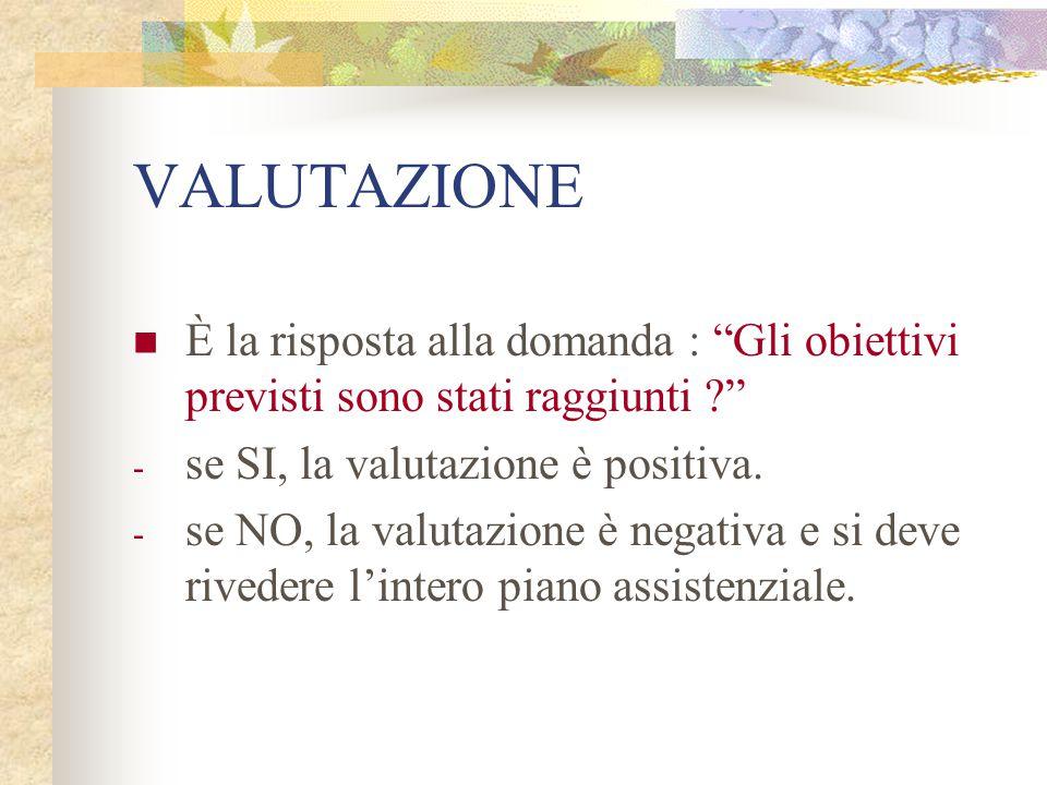 VALUTAZIONE È la risposta alla domanda : Gli obiettivi previsti sono stati raggiunti se SI, la valutazione è positiva.