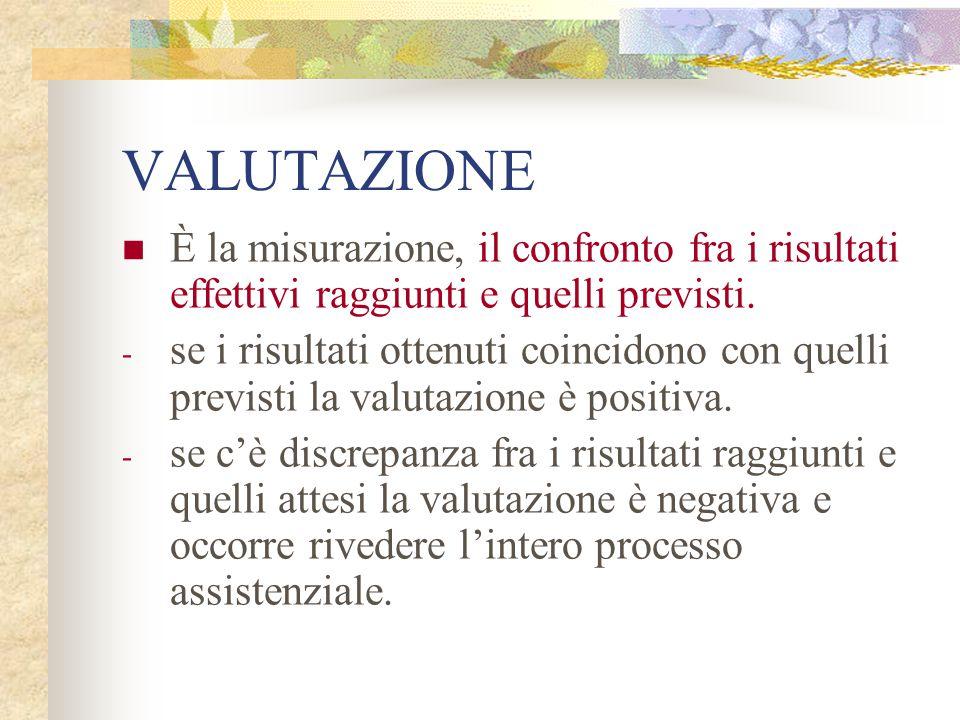 VALUTAZIONE È la misurazione, il confronto fra i risultati effettivi raggiunti e quelli previsti.
