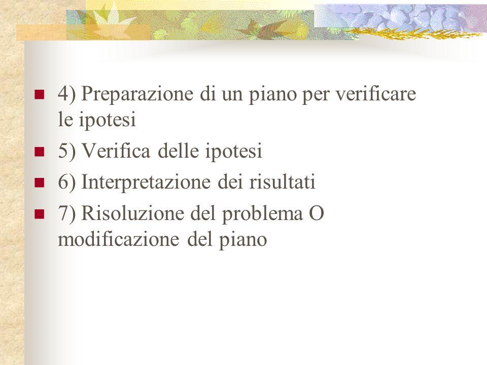 4) Preparazione di un piano per verificare le ipotesi