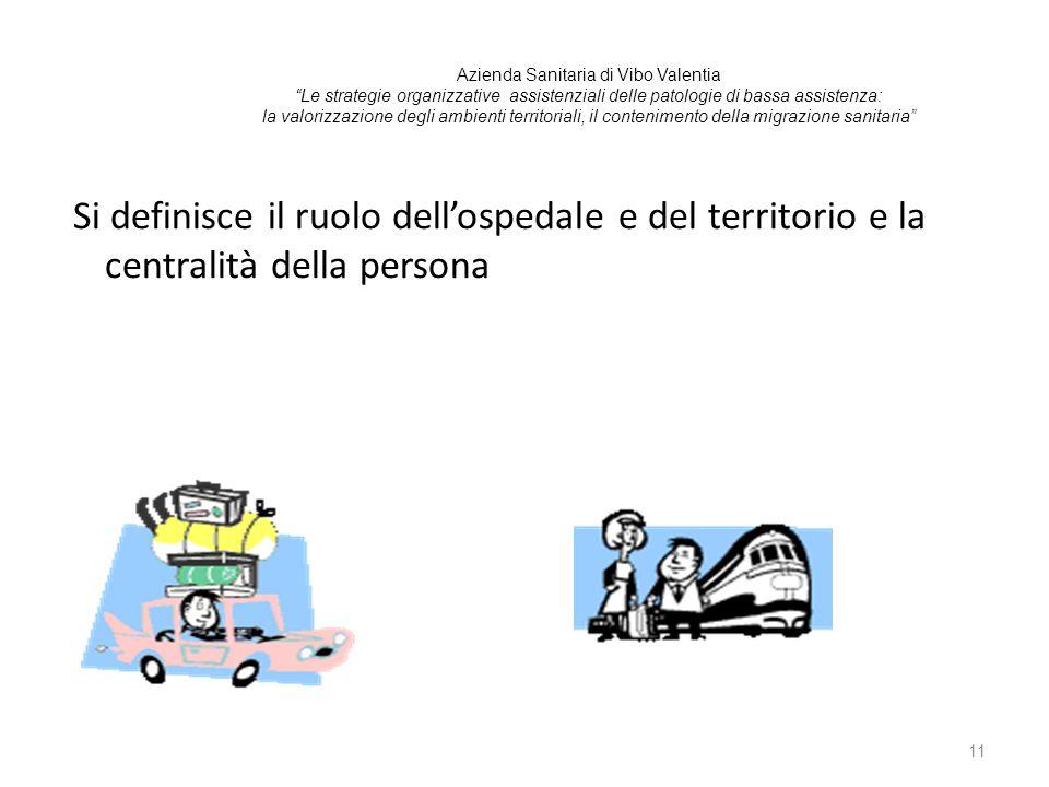 Azienda Sanitaria di Vibo Valentia Le strategie organizzative assistenziali delle patologie di bassa assistenza: la valorizzazione degli ambienti territoriali, il contenimento della migrazione sanitaria