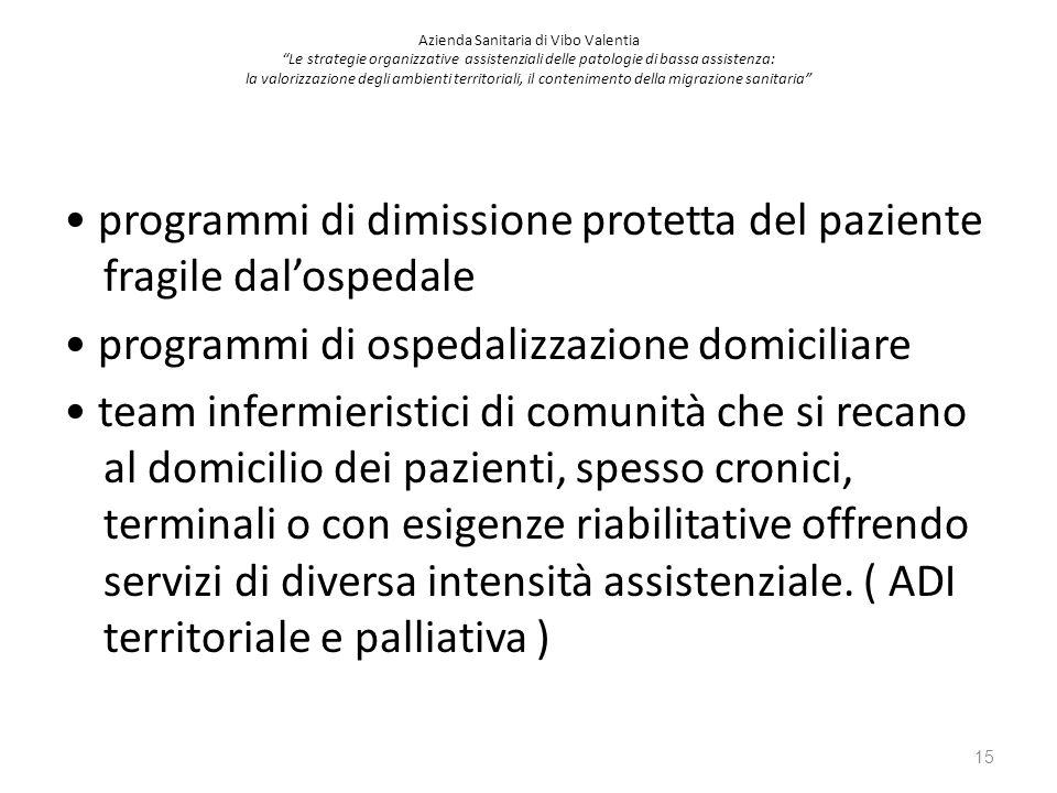 • programmi di dimissione protetta del paziente fragile dal'ospedale