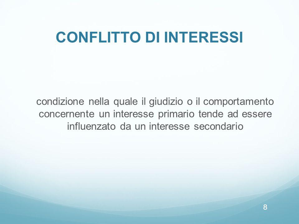 CONFLITTO DI INTERESSI