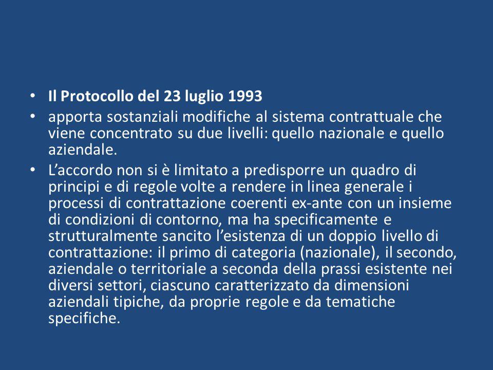 Il Protocollo del 23 luglio 1993