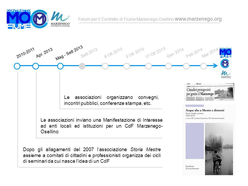 2010-2011 Apr. 2013. Mag - Sett 2013. Sett 2013. 8 Ott 2013. 9 Ott 2013. 17 Ott 2013. Gen 2014.