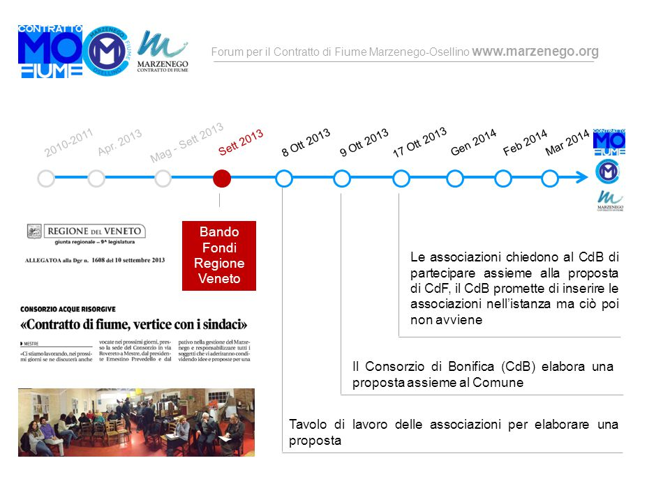 Bando Fondi Regione Veneto