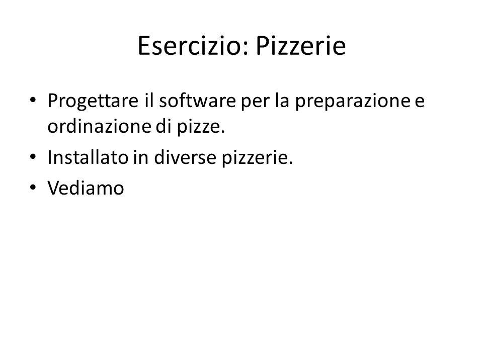 Esercizio: Pizzerie Progettare il software per la preparazione e ordinazione di pizze. Installato in diverse pizzerie.