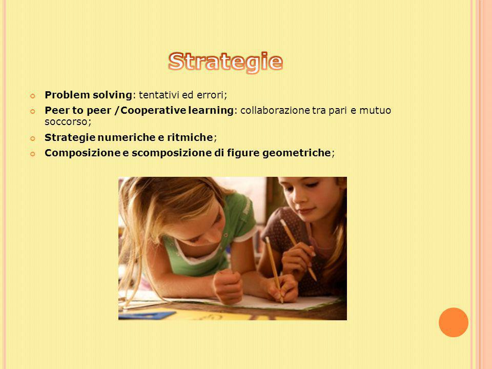 Strategie Problem solving: tentativi ed errori;