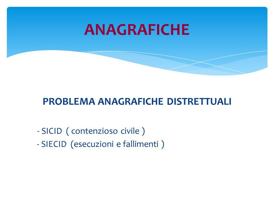 PROBLEMA ANAGRAFICHE DISTRETTUALI