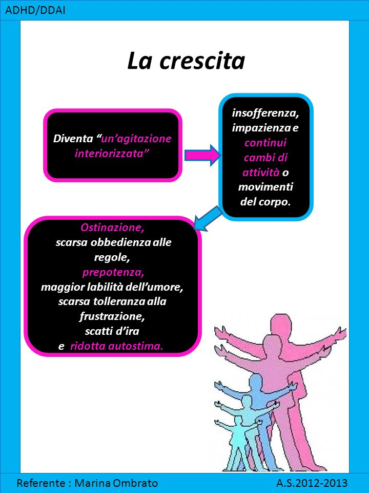 ADHD/DDAI La crescita. insofferenza, impazienza e continui cambi di attività o movimenti del corpo.
