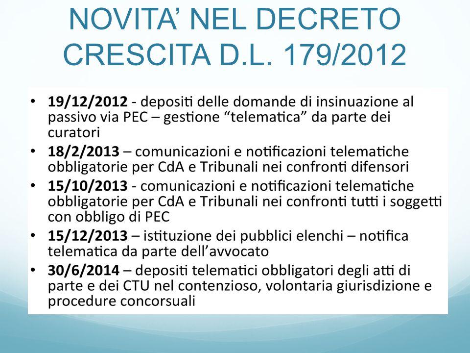 NOVITA' NEL DECRETO CRESCITA D.L. 179/2012