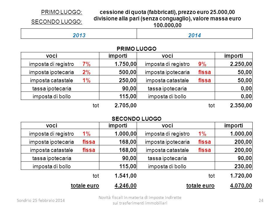 cessione di quota (fabbricati), prezzo euro 25.000,00 SECONDO LUOGO: