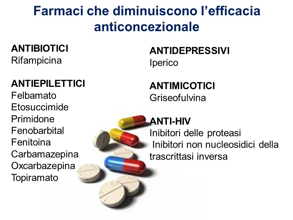 Farmaci che diminuiscono l'efficacia anticoncezionale