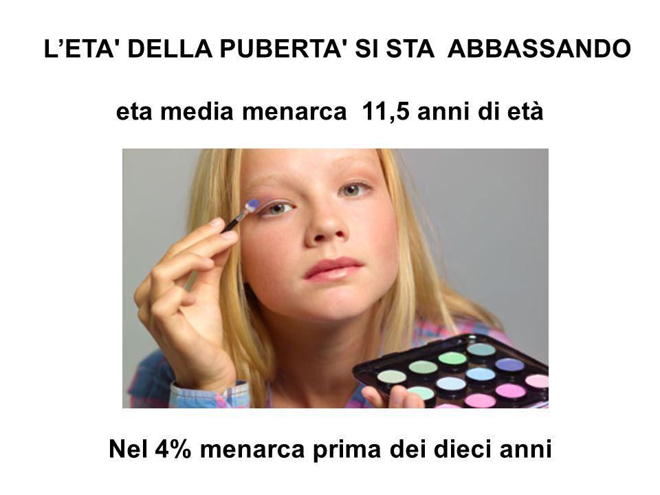 L'ETA DELLA PUBERTA SI STA ABBASSANDO