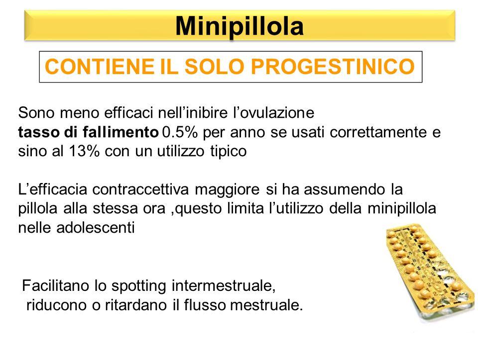 Minipillola CONTIENE IL SOLO PROGESTINICO