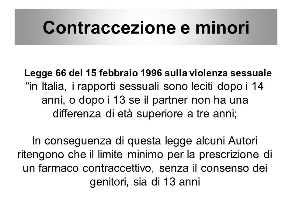 Contraccezione e minori